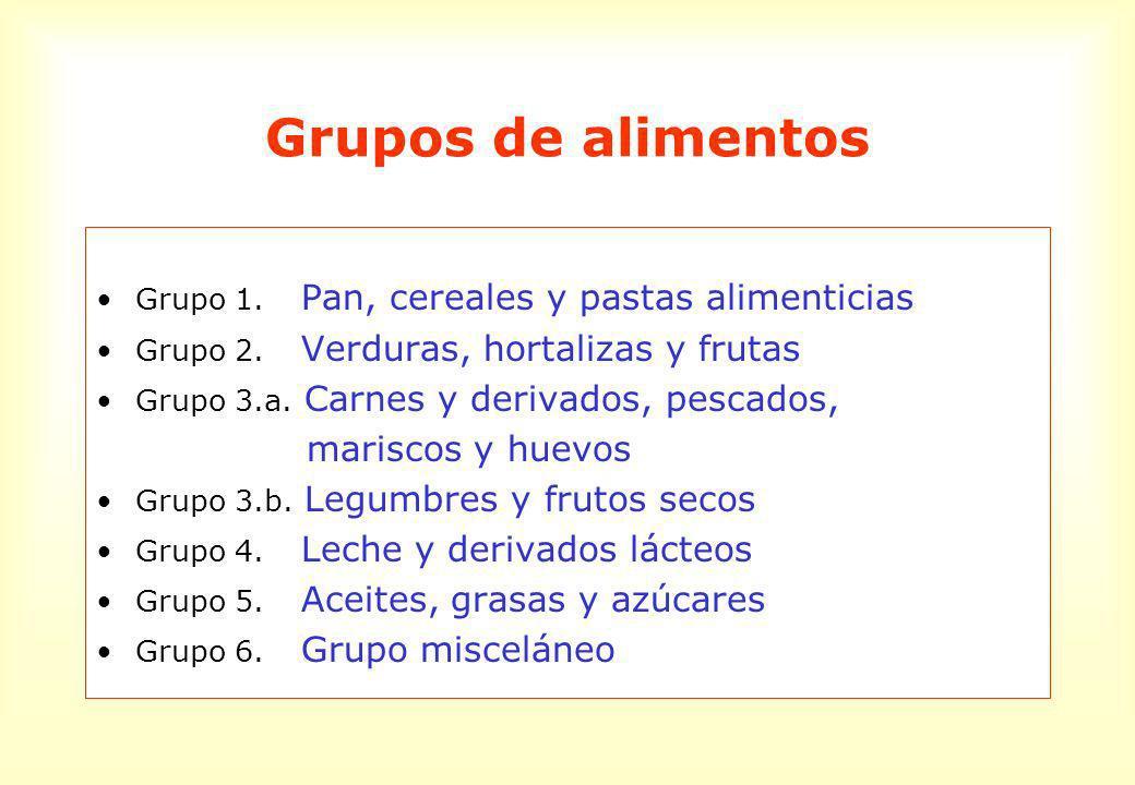 Grupos de alimentos Grupo 1. Pan, cereales y pastas alimenticias Grupo 2. Verduras, hortalizas y frutas Grupo 3.a. Carnes y derivados, pescados, maris