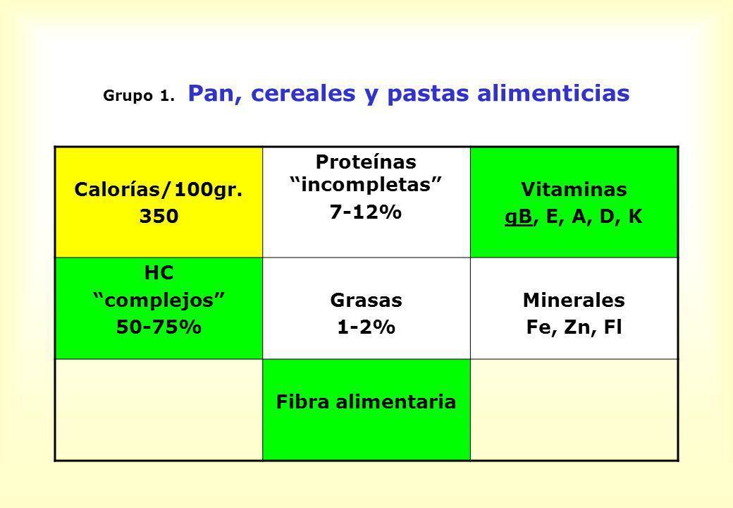 Grupo 1. Pan, cereales y pastas alimenticias Calorías/100gr. 350 Proteínas incompletas 7-12% Vitaminas gB, E, A, D, K HC complejos 50-75% Grasas 1-2%
