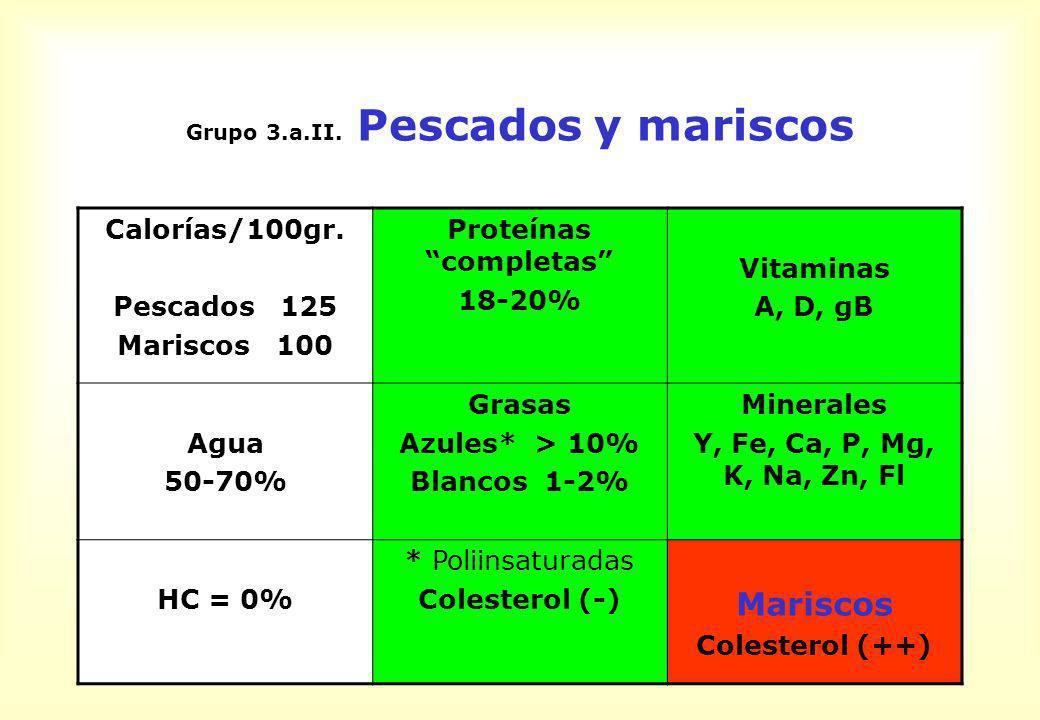 Grupo 3.a.II. Pescados y mariscos Calorías/100gr. Pescados 125 Mariscos 100 Proteínas completas 18-20% Vitaminas A, D, gB Agua 50-70% Grasas Azules* >