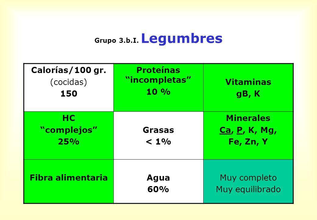 Grupo 3.b.I. Legumbres Calorías/100 gr. (cocidas) 150 Proteínas incompletas 10 % Vitaminas gB, K HC complejos 25% Grasas < 1% Minerales Ca, P, K, Mg,