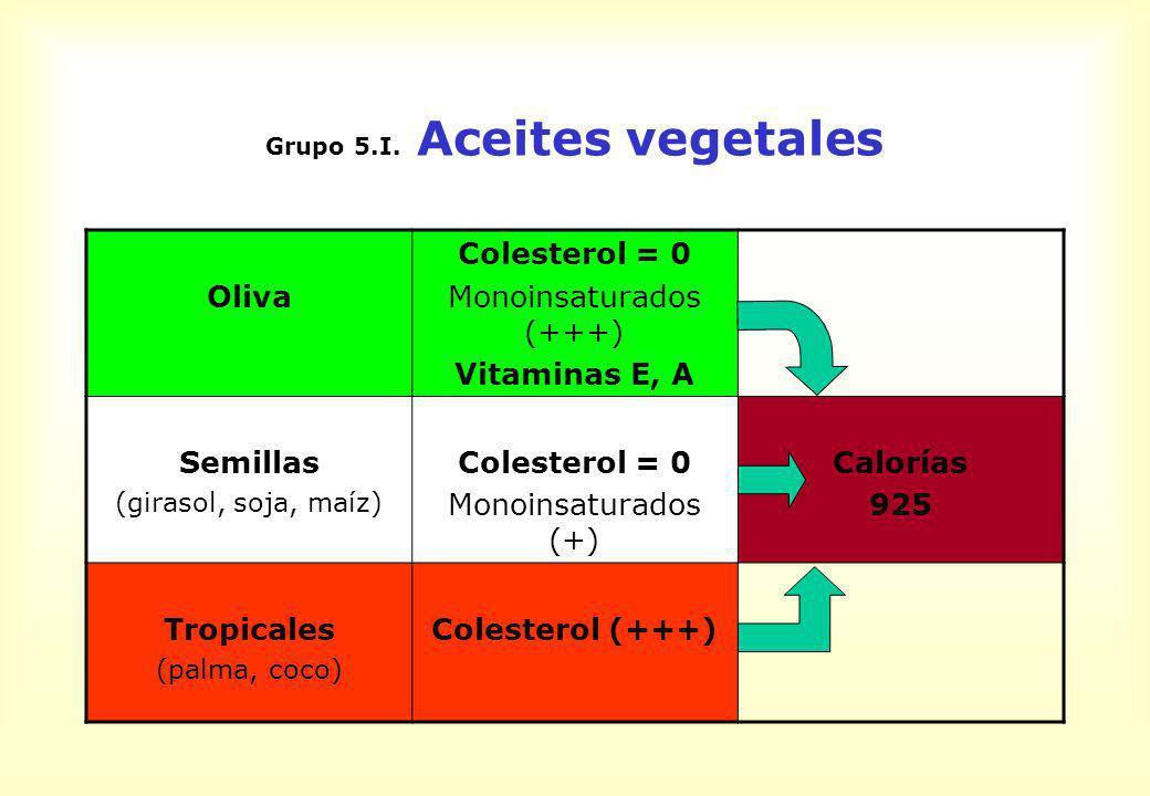 Grupo 5.I. Aceites vegetales Oliva Colesterol = 0 Monoinsaturados (+++) Vitaminas E, A Semillas (girasol, soja, maíz) Colesterol = 0 Monoinsaturados (