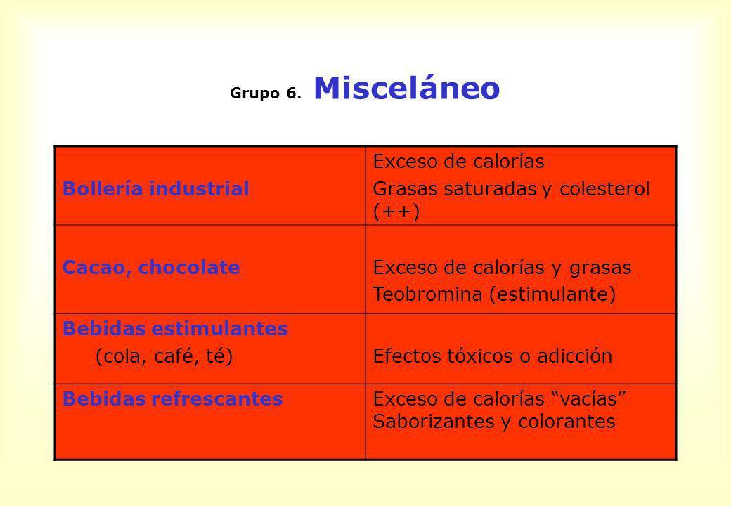 Grupo 6. Misceláneo Bollería industrial Exceso de calorías Grasas saturadas y colesterol (++) Cacao, chocolateExceso de calorías y grasas Teobromina (