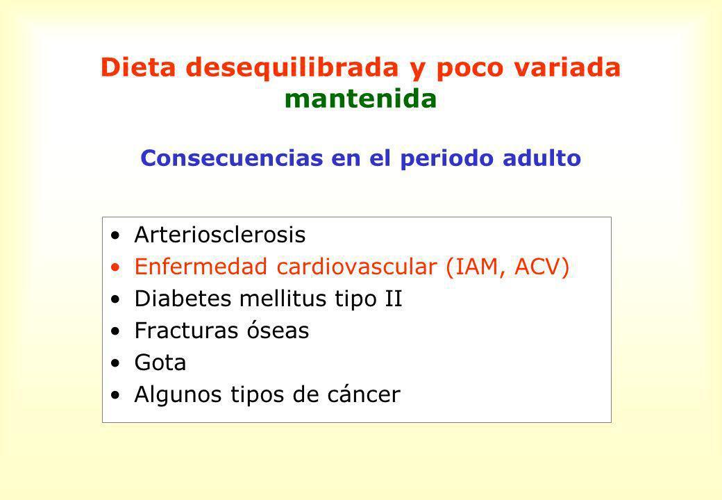 Dieta desequilibrada y poco variada mantenida Consecuencias en el periodo adulto Arteriosclerosis Enfermedad cardiovascular (IAM, ACV) Diabetes mellit