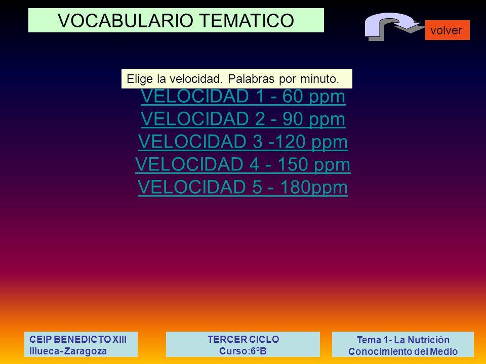 VOCABULARIO TEMATICO volver Tema 1- La Nutrición Conocimiento del Medio VELOCIDAD 1 - 60 ppm VELOCIDAD 2 - 90 ppm VELOCIDAD 3 -120 ppm VELOCIDAD 4 - 1