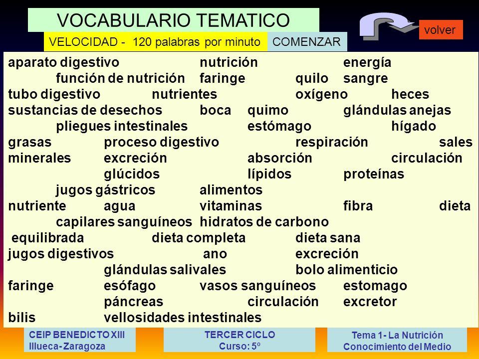 VOCABULARIO TEMATICO volver Tema 1- La Nutrición Conocimiento del Medio CEIP BENEDICTO XIII Illueca- Zaragoza TERCER CICLO Curso: 5º VELOCIDAD - 120 p