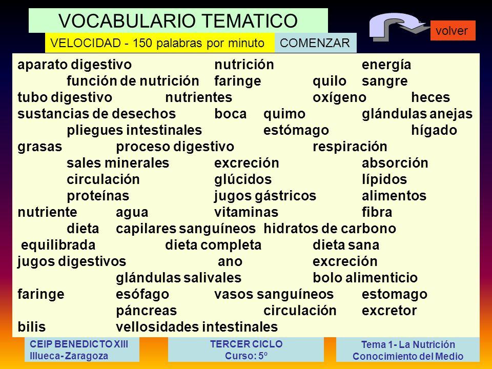 VOCABULARIO TEMATICO volver Tema 1- La Nutrición Conocimiento del Medio CEIP BENEDICTO XIII Illueca- Zaragoza TERCER CICLO Curso: 5º VELOCIDAD - 150 p