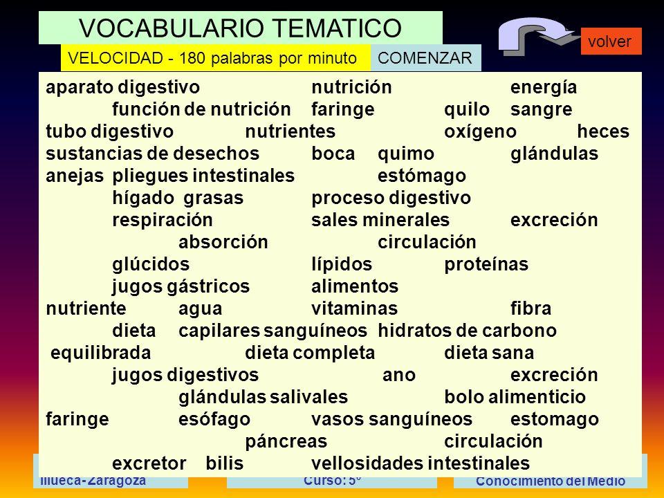 VOCABULARIO TEMATICO volver Tema 1- La Nutrición Conocimiento del Medio CEIP BENEDICTO XIII Illueca- Zaragoza TERCER CICLO Curso: 5º VELOCIDAD - 180 p