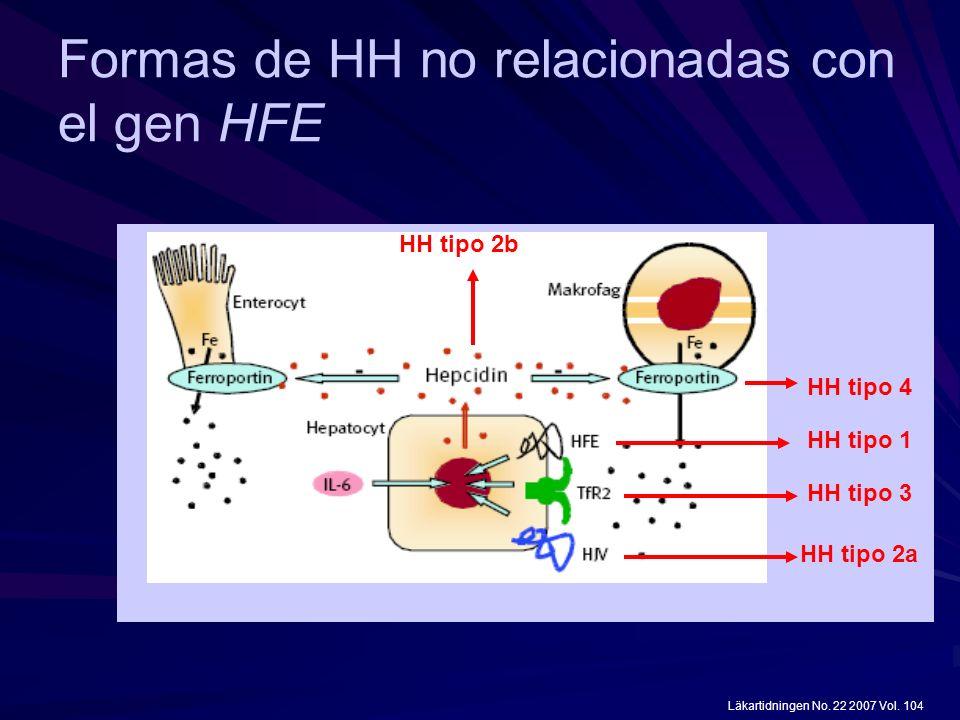 Formas de HH no relacionadas con el gen HFE HH tipo 2a HH tipo 3 HH tipo 1 HH tipo 4 HH tipo 2b Läkartidningen No. 22 2007 Vol. 104