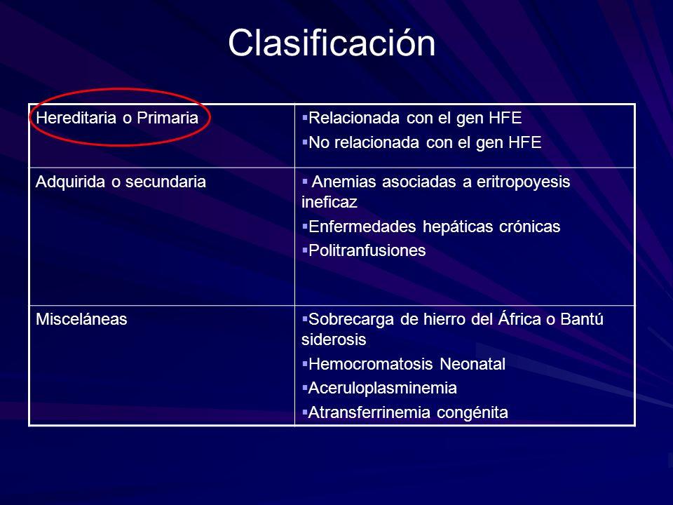 Clasificación Hereditaria o Primaria Relacionada con el gen HFE No relacionada con el gen HFE Adquirida o secundaria Anemias asociadas a eritropoyesis
