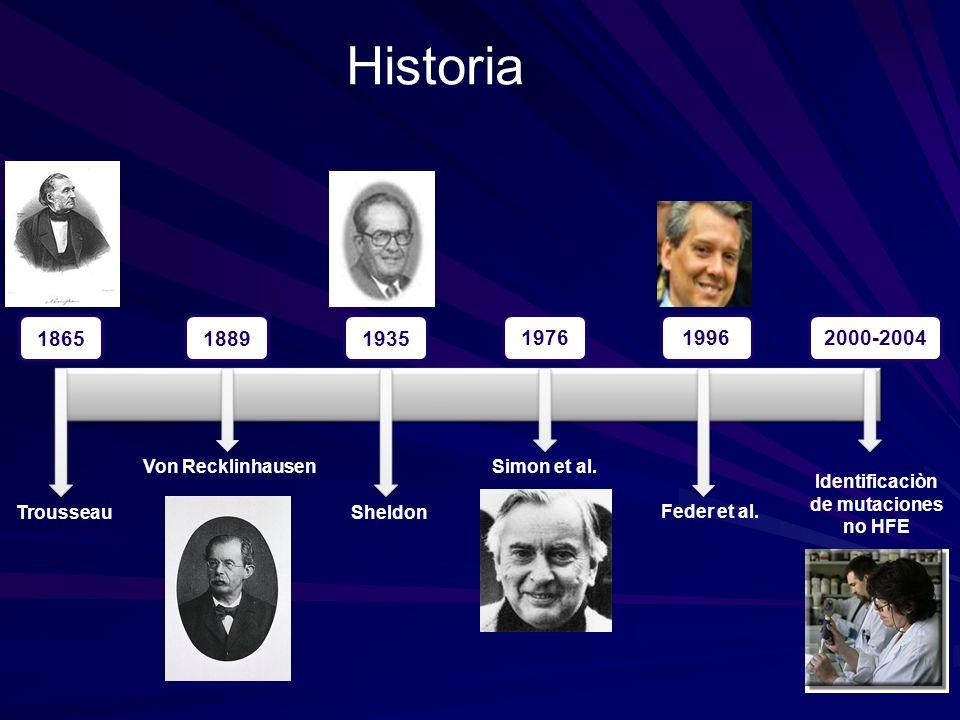 18651889 19762000-20041996 Trousseau Von Recklinhausen Simon et al. 1935 Sheldon Feder et al. Identificaciòn de mutaciones no HFE Historia