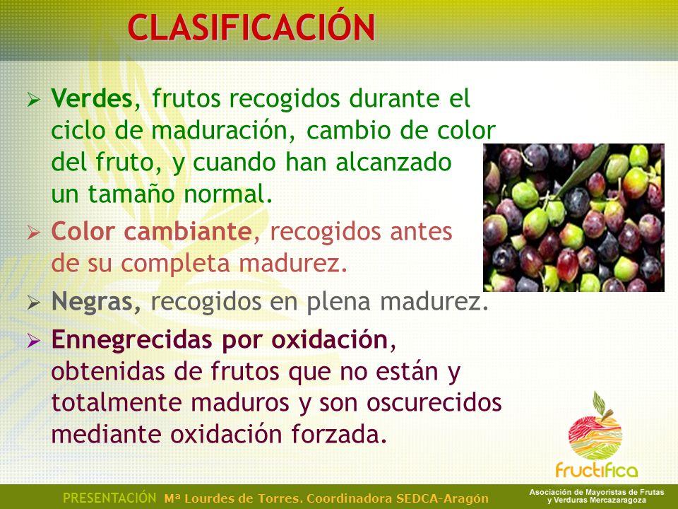 CLASIFICACIÓN Verdes, frutos recogidos durante el ciclo de maduración, cambio de color del fruto, y cuando han alcanzado un tamaño normal. Color cambi