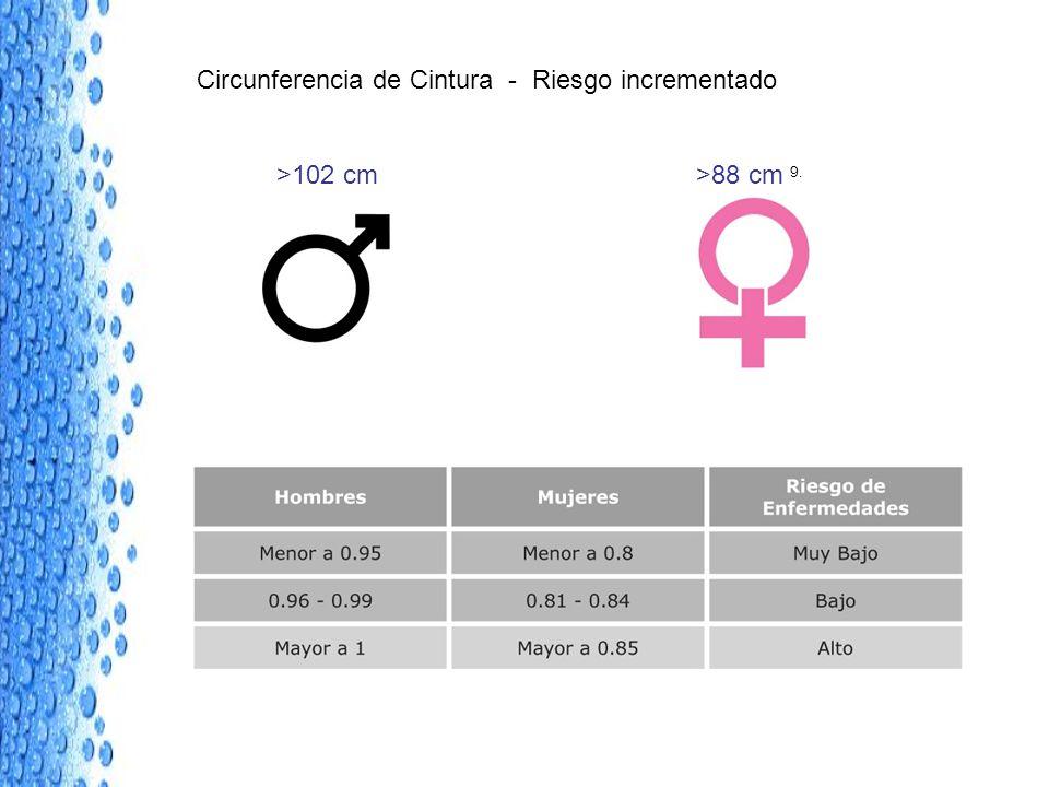 Circunferencia de Cintura - Riesgo incrementado >102 cm >88 cm 9.