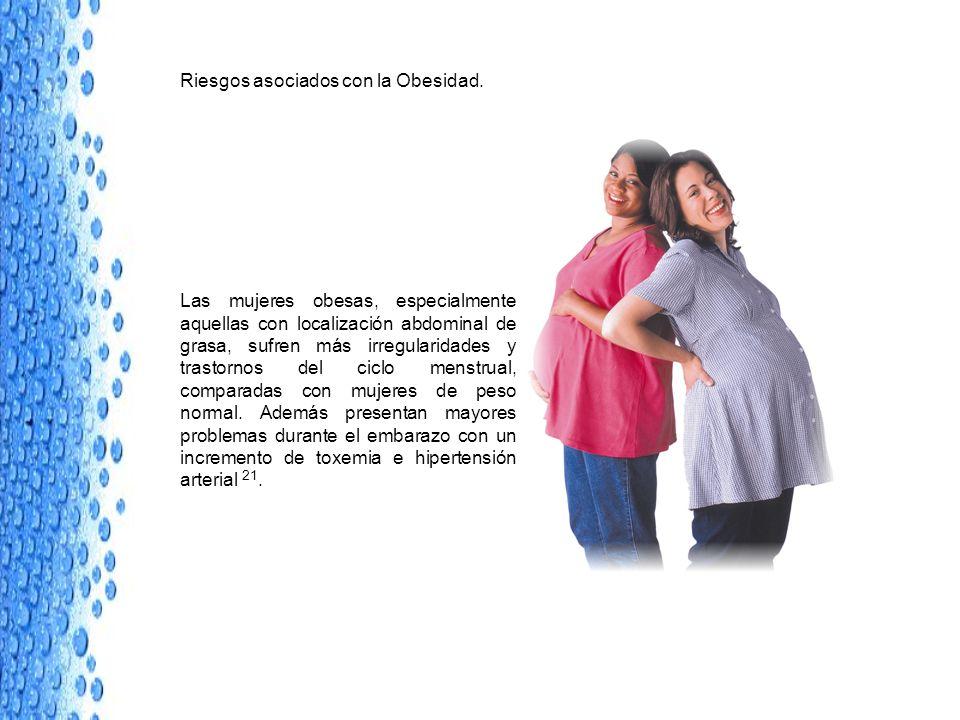 Riesgos asociados con la Obesidad. Las mujeres obesas, especialmente aquellas con localización abdominal de grasa, sufren más irregularidades y trasto