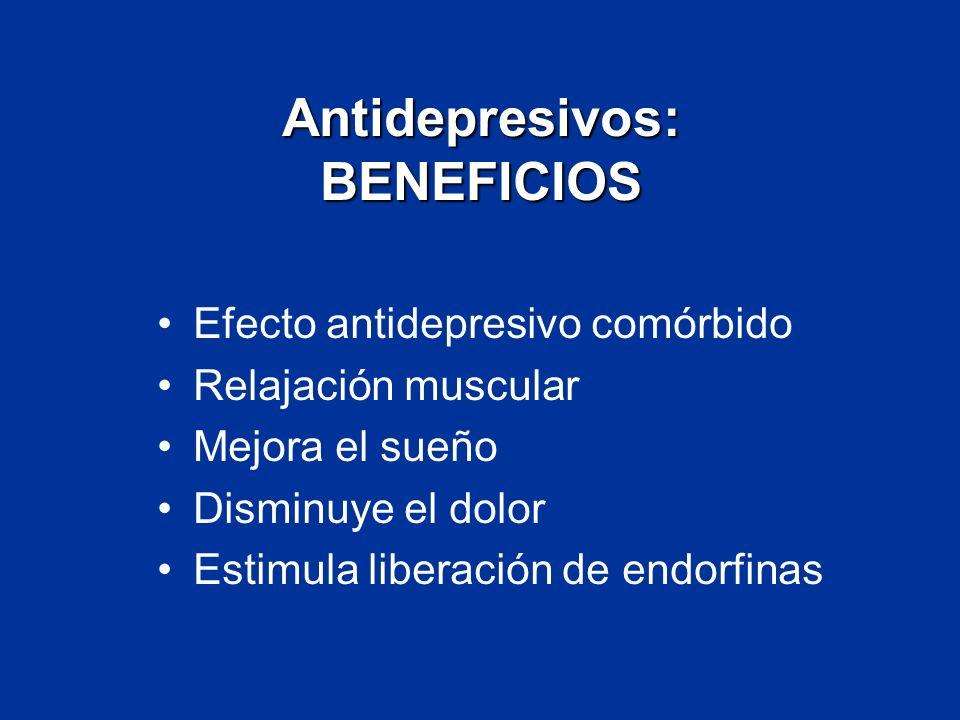 Antidepresivos: BENEFICIOS Efecto antidepresivo comórbido Relajación muscular Mejora el sueño Disminuye el dolor Estimula liberación de endorfinas