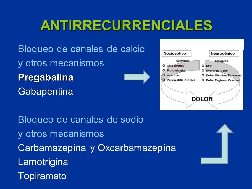 ANTIRRECURRENCIALES Bloqueo de canales de calcio y otros mecanismosPregabalina Gabapentina Bloqueo de canales de sodio y otros mecanismos Carbamazepin