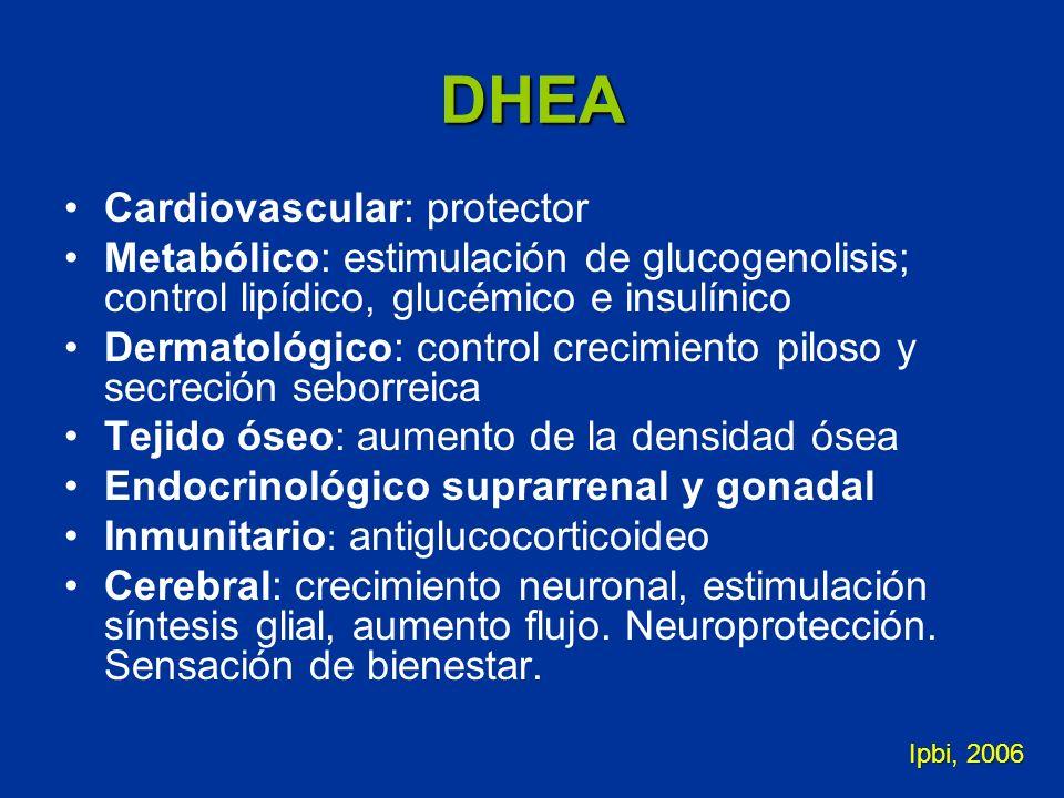 DHEA Cardiovascular: protector Metabólico: estimulación de glucogenolisis; control lipídico, glucémico e insulínico Dermatológico: control crecimiento