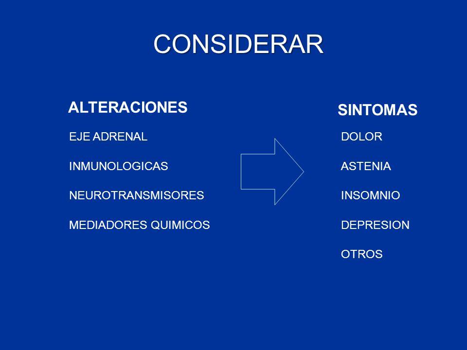 CONSIDERAR DOLOR ASTENIA INSOMNIO DEPRESION INMUNOLOGICAS EJE ADRENAL MEDIADORES QUIMICOS NEUROTRANSMISORES ALTERACIONES SINTOMAS OTROS