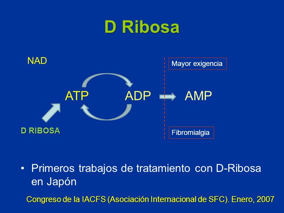 Primeros trabajos de tratamiento con D-Ribosa en Japón D Ribosa Congreso de la IACFS (Asociación Internacional de SFC). Enero, 2007 ATPADPAMP NAD Mayo