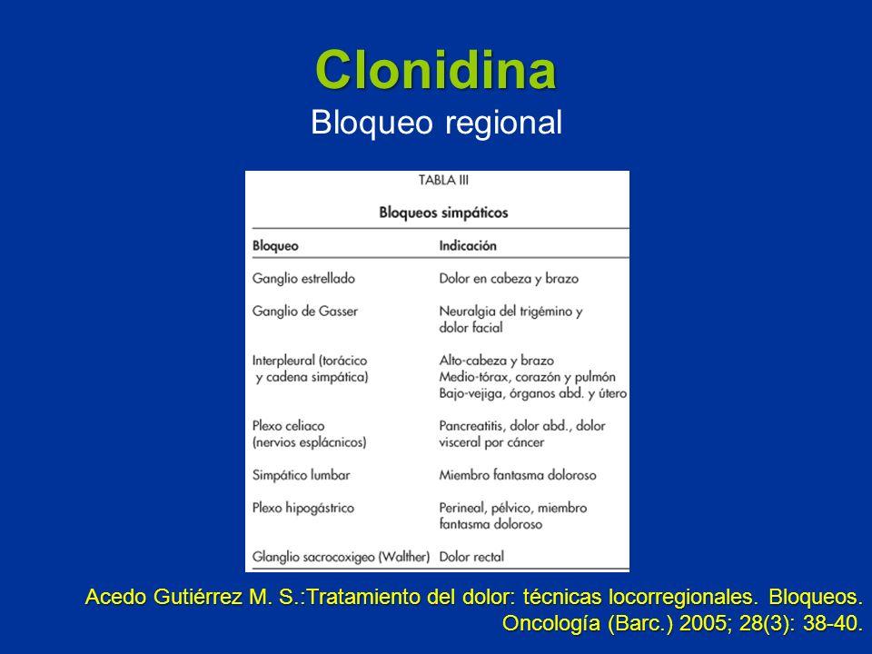 Clonidina Clonidina Bloqueo regional Acedo Gutiérrez M. S.:Tratamiento del dolor: técnicas locorregionales. Bloqueos. Oncología (Barc.) 2005; 28(3): 3