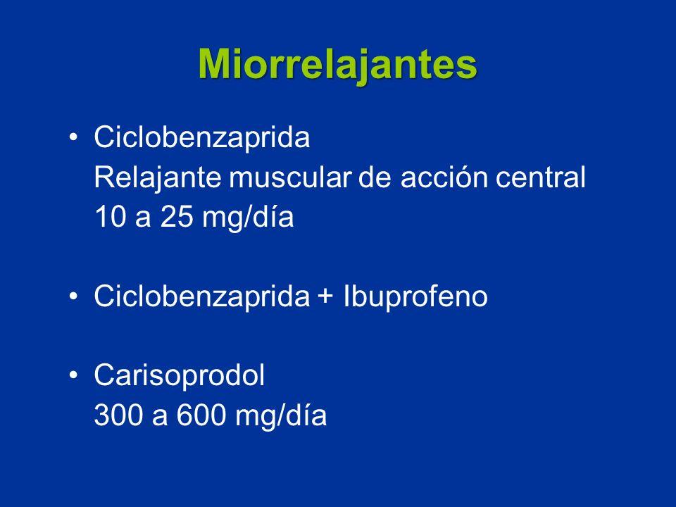 Miorrelajantes Ciclobenzaprida Relajante muscular de acción central 10 a 25 mg/día Ciclobenzaprida + Ibuprofeno Carisoprodol 300 a 600 mg/día