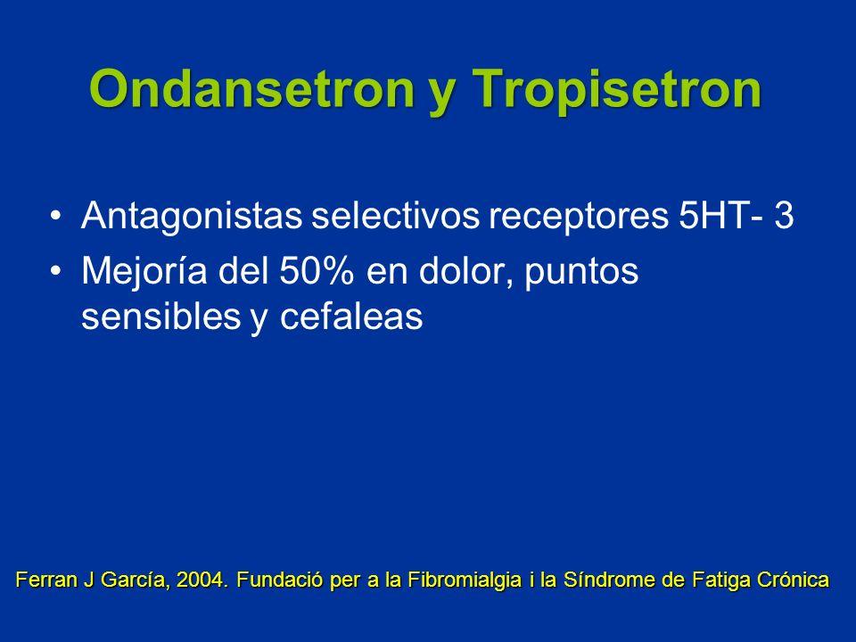 Ondansetron y Tropisetron Antagonistas selectivos receptores 5HT- 3 Mejoría del 50% en dolor, puntos sensibles y cefaleas Ferran J García, 2004. Funda
