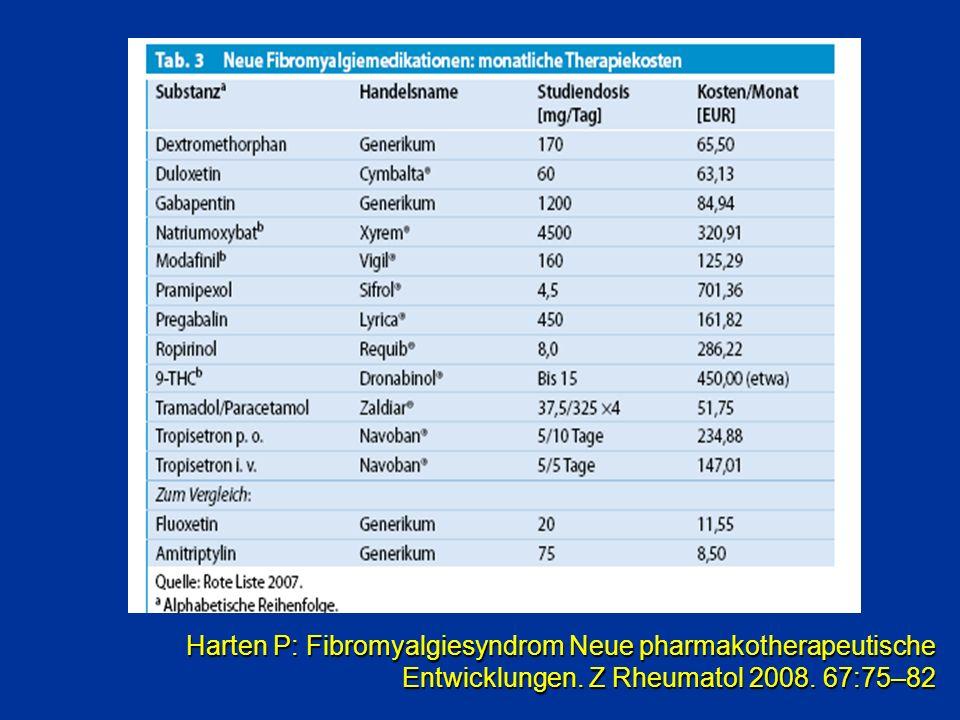 Harten P: Fibromyalgiesyndrom Neue pharmakotherapeutische Entwicklungen. Z Rheumatol 2008. 67:75–82