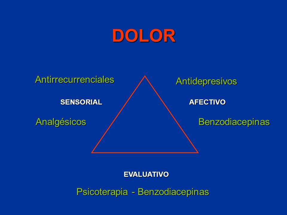 DOLOR SENSORIALAFECTIVO EVALUATIVO Antirrecurrenciales Analgésicos Antidepresivos Benzodiacepinas Psicoterapia - Benzodiacepinas