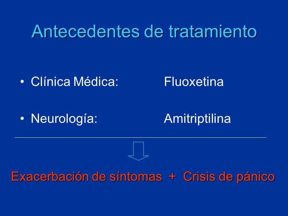Clínica Médica:Fluoxetina Neurología:Amitriptilina Antecedentes de tratamiento Exacerbación de síntomas + Crisis de pánico