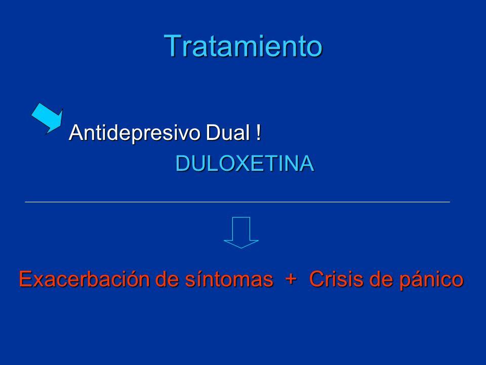Antidepresivo Dual ! DULOXETINA Tratamiento Exacerbación de síntomas + Crisis de pánico