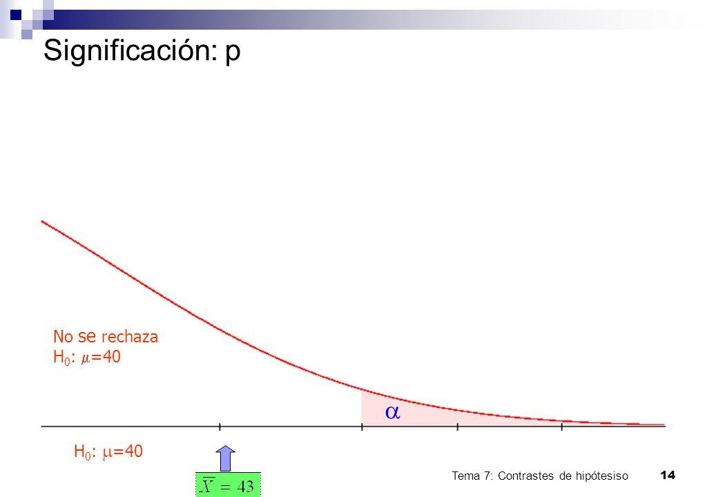 Tema 7: Contrastes de hipótesiso14 Significación: p No se rechaza H 0 : =40
