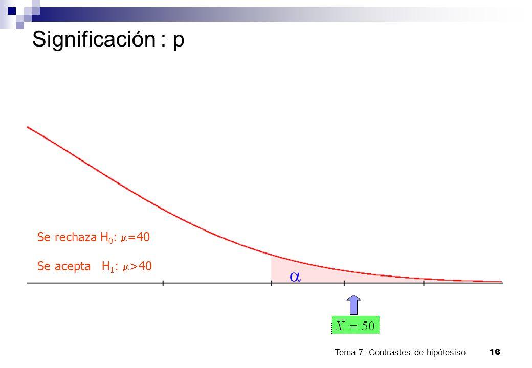 Tema 7: Contrastes de hipótesiso16 Significación : p Se rechaza H 0 : =40 Se acepta H 1 : >40