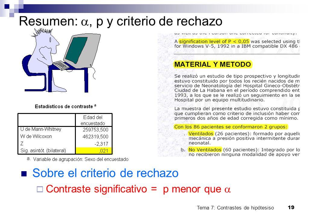 Tema 7: Contrastes de hipótesiso19 Resumen:, p y criterio de rechazo Sobre el criterio de rechazo Contraste significativo = p menor que