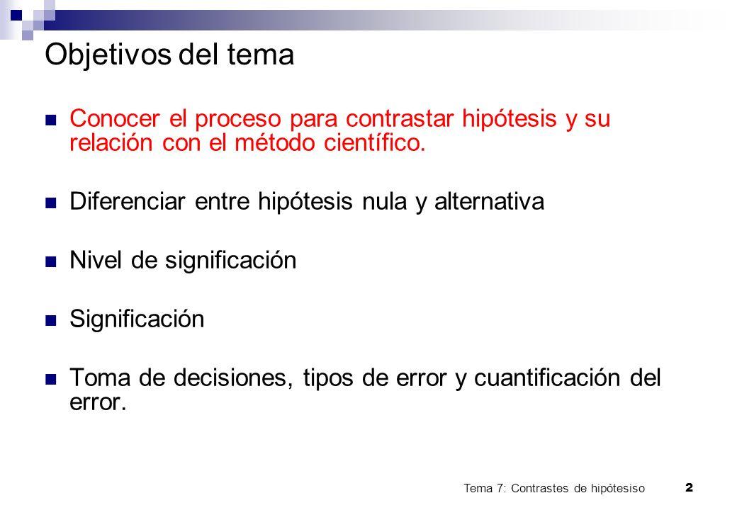 Tema 7: Contrastes de hipótesiso2 Objetivos del tema Conocer el proceso para contrastar hipótesis y su relación con el método científico. Diferenciar