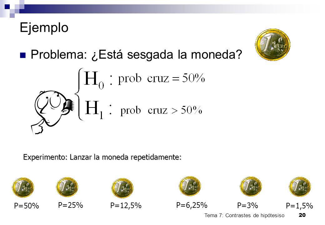 Tema 7: Contrastes de hipótesiso20 Ejemplo Problema: ¿Está sesgada la moneda? Experimento: Lanzar la moneda repetidamente: P=50% P=25% P=12,5% P=6,25%