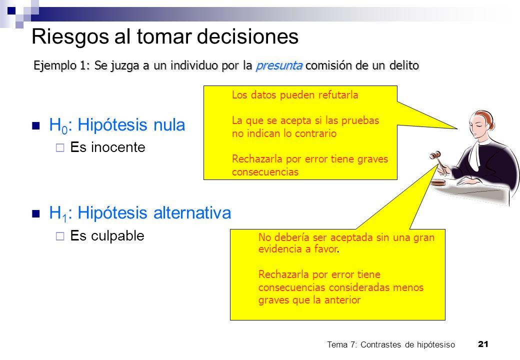 Tema 7: Contrastes de hipótesiso21 Ejemplo 1: Se juzga a un individuo por la presunta comisión de un delito H 0 : Hipótesis nula Es inocente H 1 : Hip