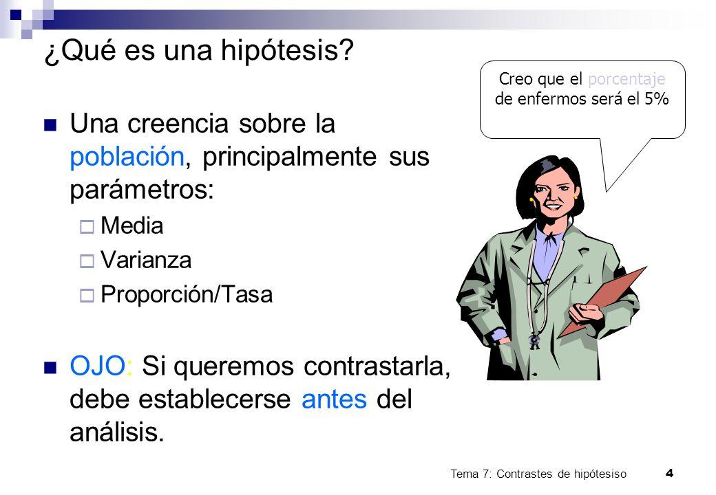 Tema 7: Contrastes de hipótesiso4 ¿Qué es una hipótesis? Una creencia sobre la población, principalmente sus parámetros: Media Varianza Proporción/Tas