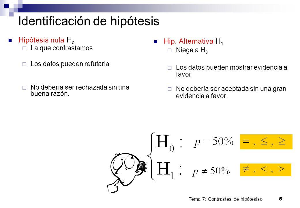 Tema 7: Contrastes de hipótesiso5 Identificación de hipótesis Hipótesis nula H o La que contrastamos Los datos pueden refutarla No debería ser rechaza