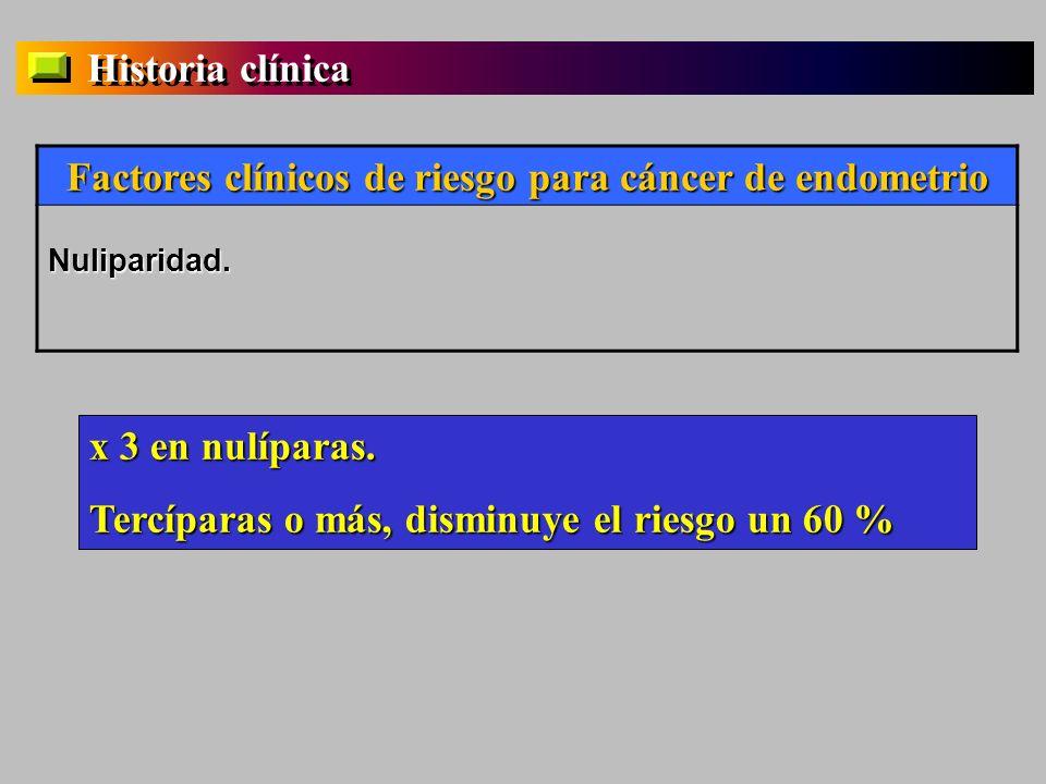 Historia clínica Factores clínicos de riesgo para cáncer de endometrio Nuliparidad. x 3 en nulíparas. Tercíparas o más, disminuye el riesgo un 60 %