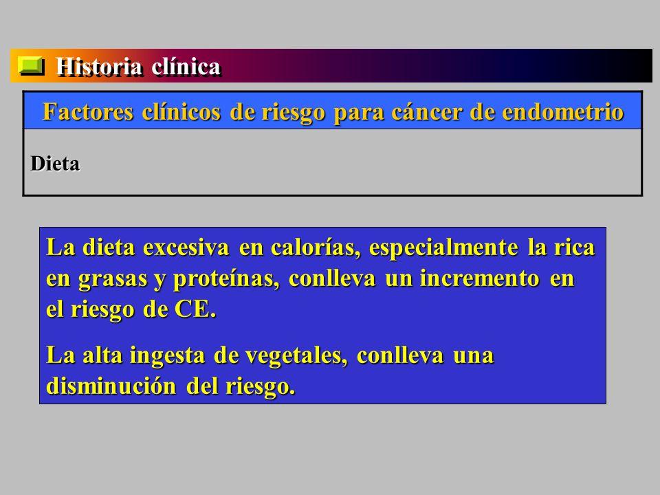 Historia clínica Factores clínicos de riesgo para cáncer de endometrio Dieta La dieta excesiva en calorías, especialmente la rica en grasas y proteína