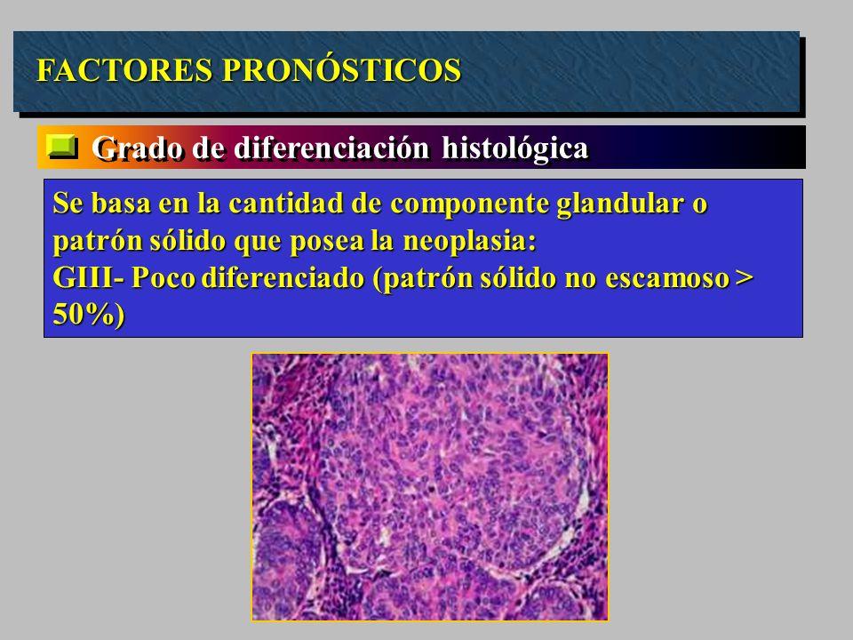 FACTORES PRONÓSTICOS Grado de diferenciación histológica Se basa en la cantidad de componente glandular o patrón sólido que posea la neoplasia: GIII-