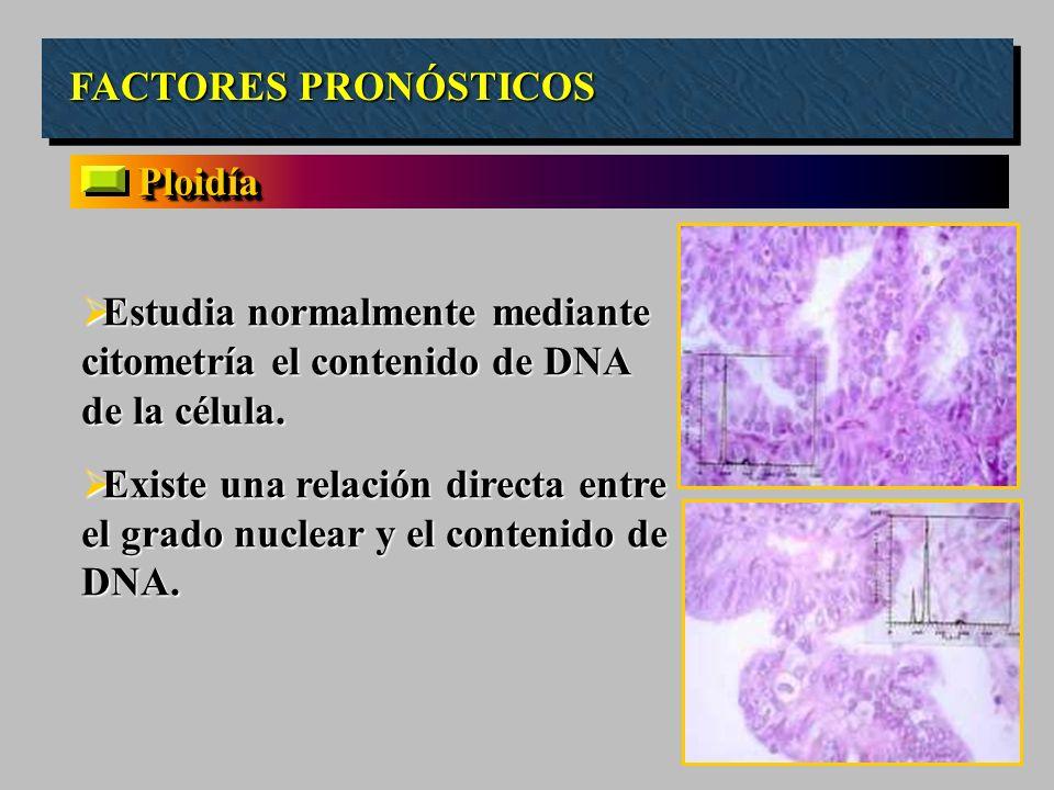 FACTORES PRONÓSTICOS PloidíaPloidía Estudia normalmente mediante citometría el contenido de DNA de la célula. Estudia normalmente mediante citometría