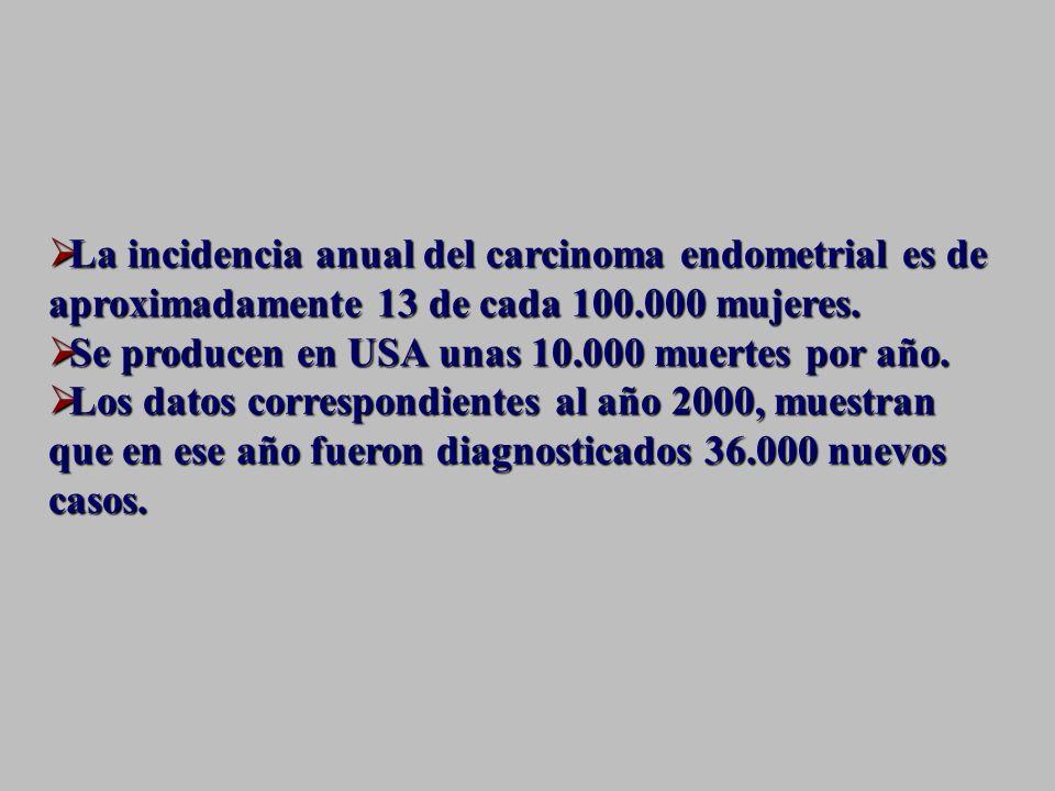 La incidencia anual del carcinoma endometrial es de aproximadamente 13 de cada 100.000 mujeres. La incidencia anual del carcinoma endometrial es de ap