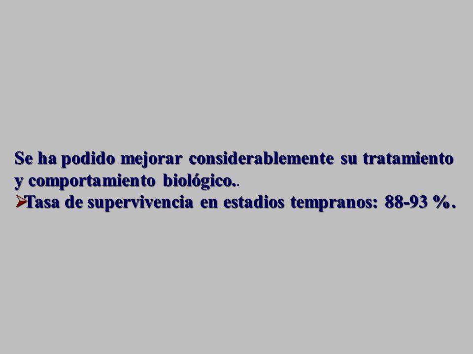 FACTORES PRONÓSTICOS Grado de diferenciación histológica Se basa en la cantidad de componente glandular o patrón sólido que posea la neoplasia: GIII- Poco diferenciado (patrón sólido no escamoso > 50%)