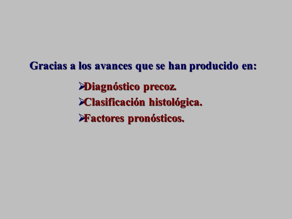Gracias a los avances que se han producido en: Diagnóstico precoz. Diagnóstico precoz. Clasificación histológica. Clasificación histológica. Factores