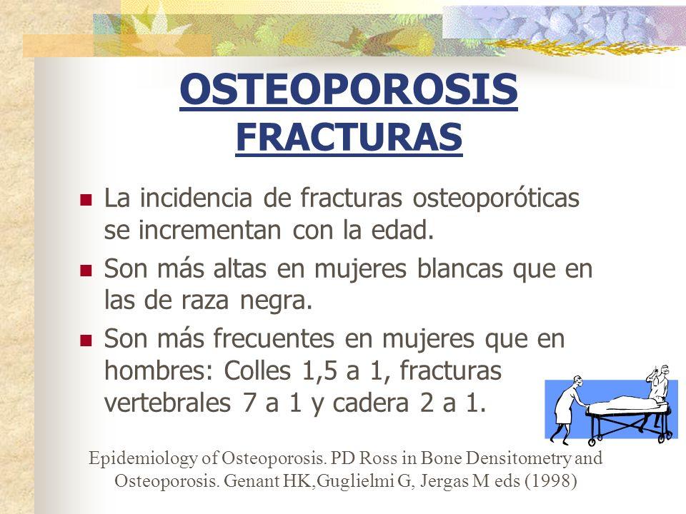 OSTEOPOROSIS FRACTURAS La incidencia de fracturas osteoporóticas se incrementan con la edad. Son más altas en mujeres blancas que en las de raza negra