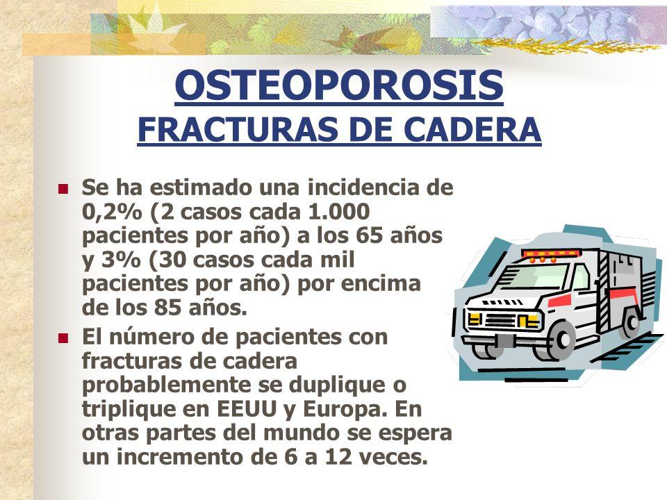 OSTEOPOROSIS FRACTURAS DE CADERA Se ha estimado una incidencia de 0,2% (2 casos cada 1.000 pacientes por año) a los 65 años y 3% (30 casos cada mil pa