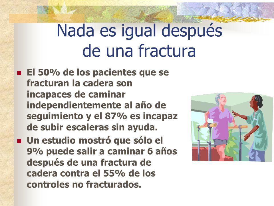 Nada es igual después de una fractura El 50% de los pacientes que se fracturan la cadera son incapaces de caminar independientemente al año de seguimi