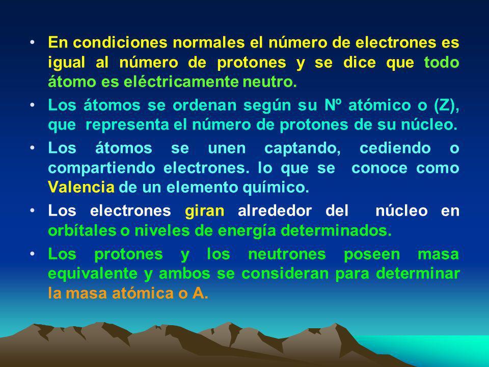 Todo átomo consta de un núcleo central que contiene protones y neutrones, ambos poseen masa y constituyen la masa atómica del átomo ( A ). Alrededor d