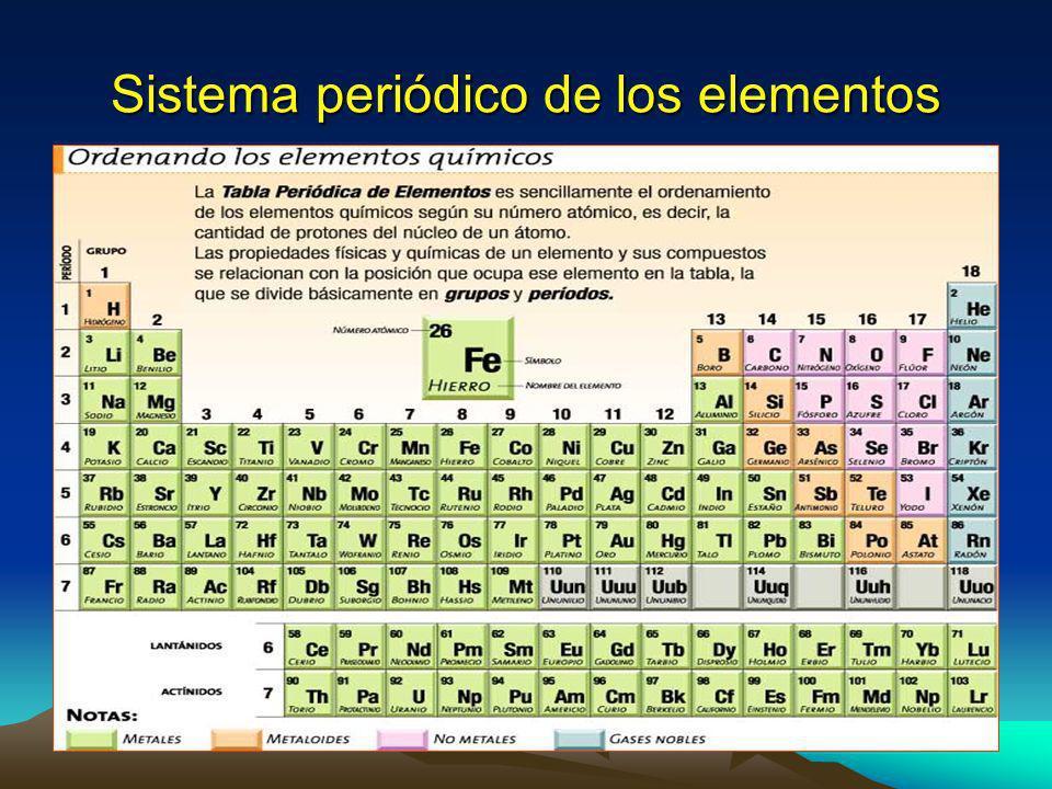 La ganancia de electrones por parte de un átomo constituye una reducción y al producirse resultan átomos que presentan carga negativa (aniones). La pé