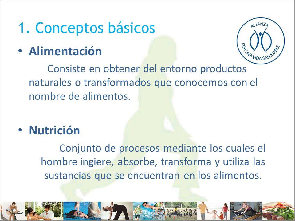 1. Conceptos básicos Alimentación Consiste en obtener del entorno productos naturales o transformados que conocemos con el nombre de alimentos. Nutric